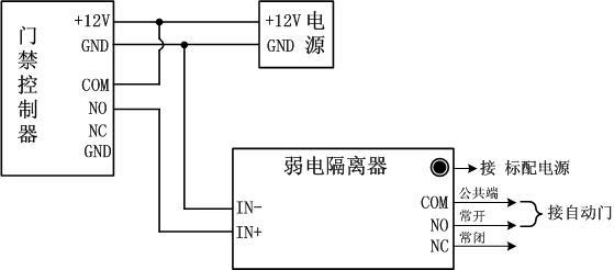 门禁系统怎样控制自动门—门禁自动门,上海刷卡自动门